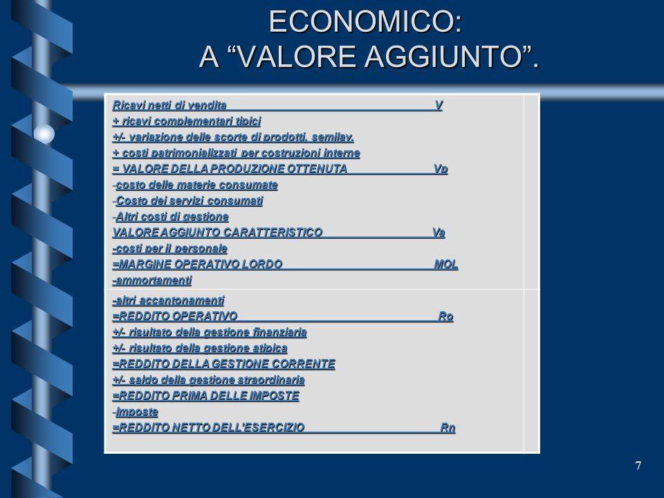 """6 LO SCHEMA DEL CONTO ECONOMICO """"A VALORE AGGIUNTO"""". E' il più utilizzato dalla prassi italiana e suggerito dalla Consob. per natura Classifica i comp"""