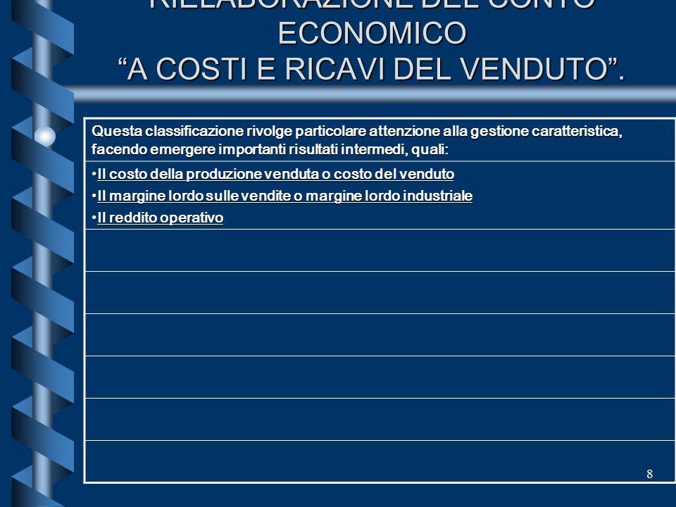 """7 RIELABORAZIONE DEL CONTO ECONOMICO: A """"VALORE AGGIUNTO"""". Ricavi netti di vendita V + ricavi complementari tipici +/- variazione delle scorte di prod"""