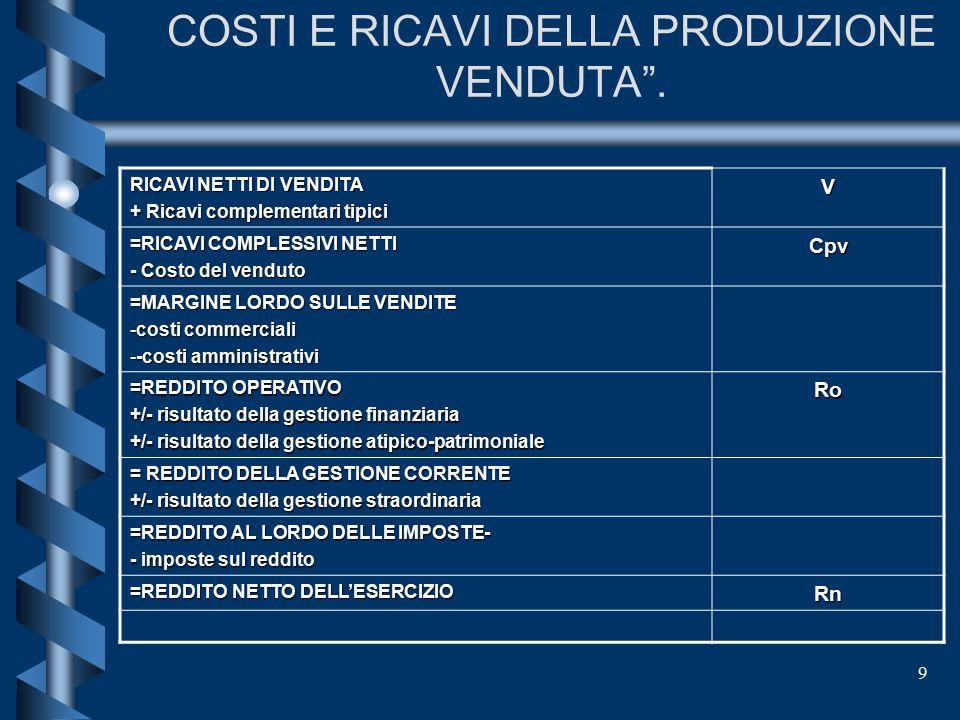 9 LO SCHEMA DI CONTO ECONOMICO A COSTI E RICAVI DELLA PRODUZIONE VENDUTA .