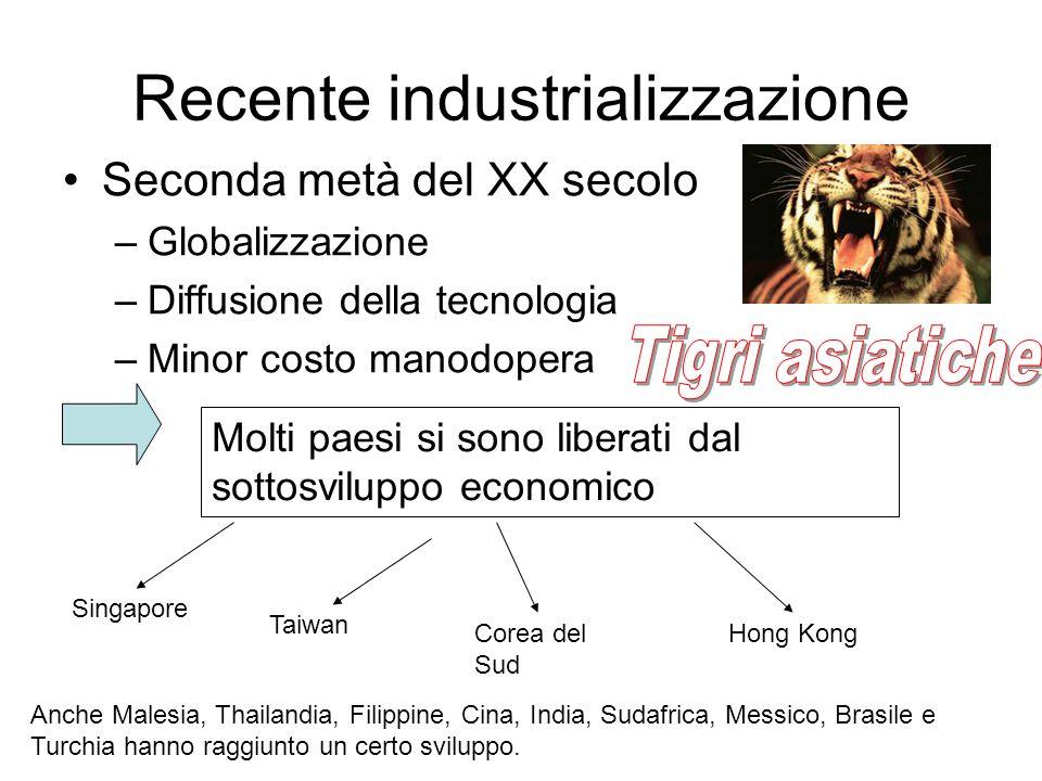 Recente industrializzazione Seconda metà del XX secolo –Globalizzazione –Diffusione della tecnologia –Minor costo manodopera Molti paesi si sono liber