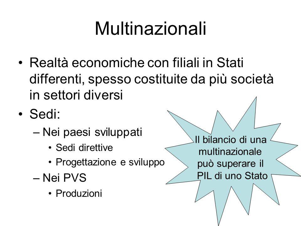 Multinazionali Realtà economiche con filiali in Stati differenti, spesso costituite da più società in settori diversi Sedi: –Nei paesi sviluppati Sedi