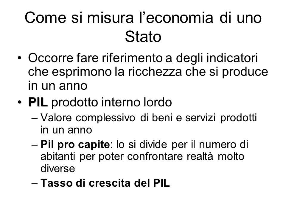 Come si misura l'economia di uno Stato Occorre fare riferimento a degli indicatori che esprimono la ricchezza che si produce in un anno PILPIL prodott