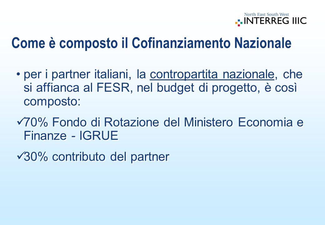 Come è composto il Cofinanziamento Nazionale per i partner italiani, la contropartita nazionale, che si affianca al FESR, nel budget di progetto, è co