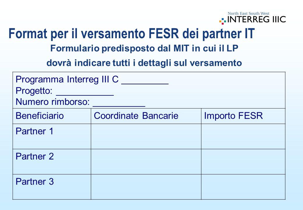 Format per il versamento FESR dei partner IT Programma Interreg III C _________ Progetto: ___________ Numero rimborso: __________ BeneficiarioCoordinate BancarieImporto FESR Partner 1 Partner 2 Partner 3 Formulario predisposto dal MIT in cui il LP dovrà indicare tutti i dettagli sul versamento