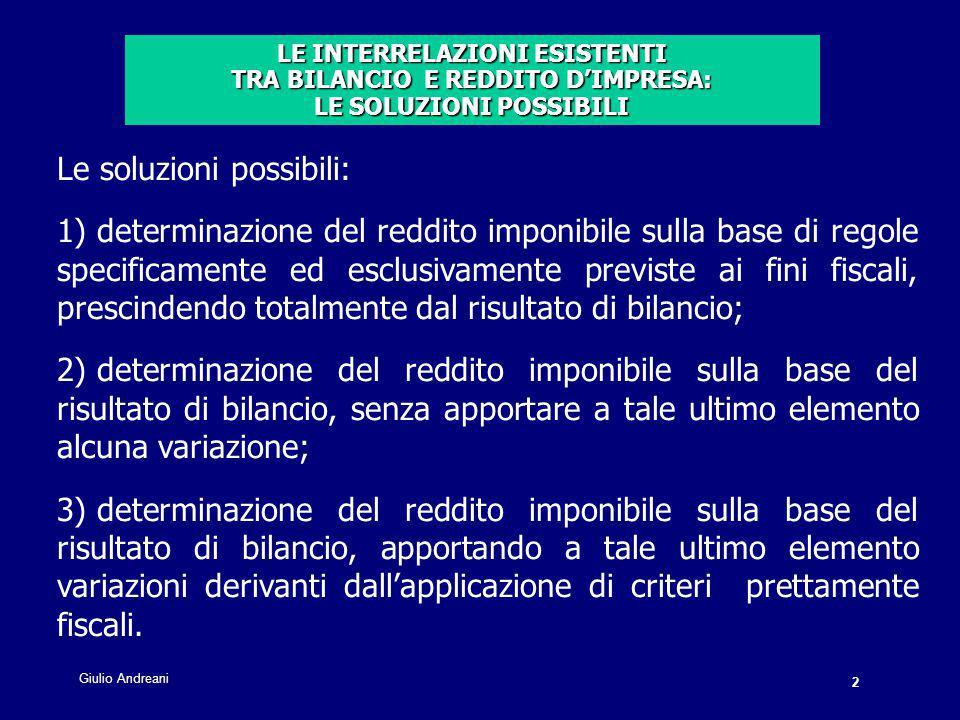 33 Giulio Andreani.A differenza del riallineamento fiscale disciplinato dall'art.