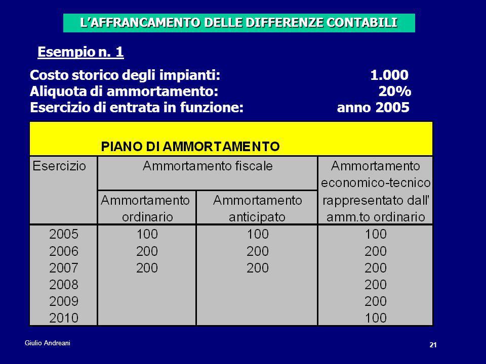 21 Giulio Andreani Esempio n.