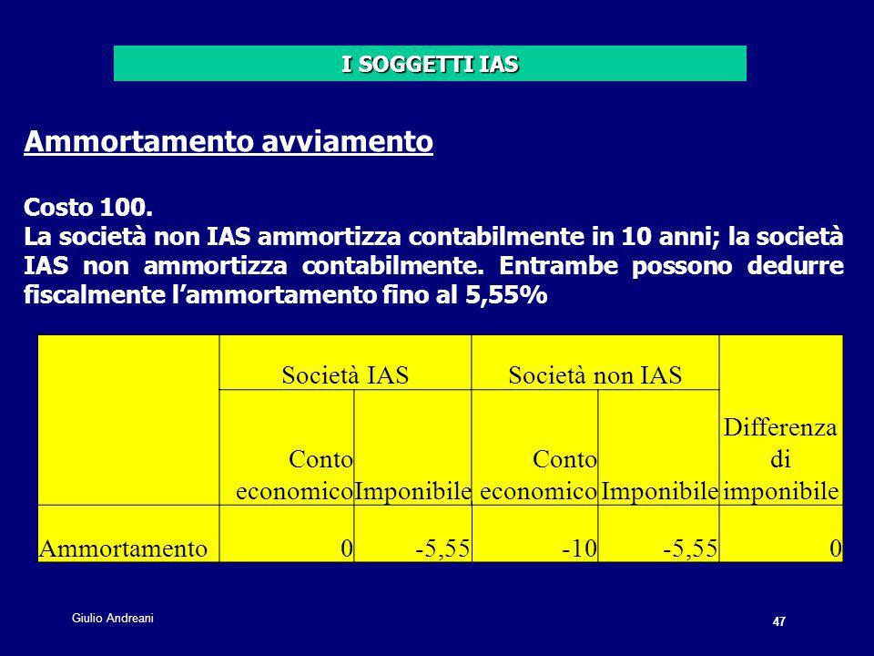 47 Giulio Andreani. Ammortamento avviamento Costo 100.