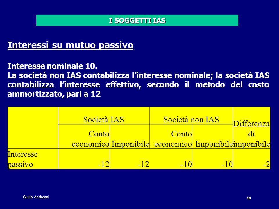 48 Giulio Andreani. Interessi su mutuo passivo Interesse nominale 10.
