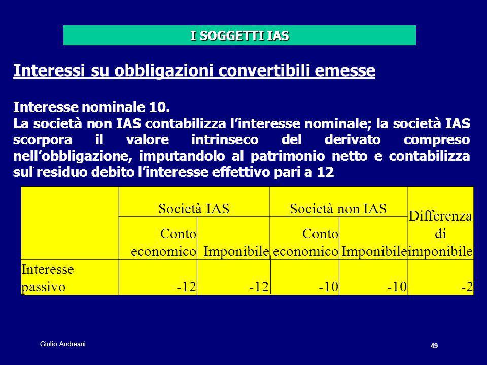 49 Giulio Andreani. Interessi su obbligazioni convertibili emesse Interesse nominale 10.