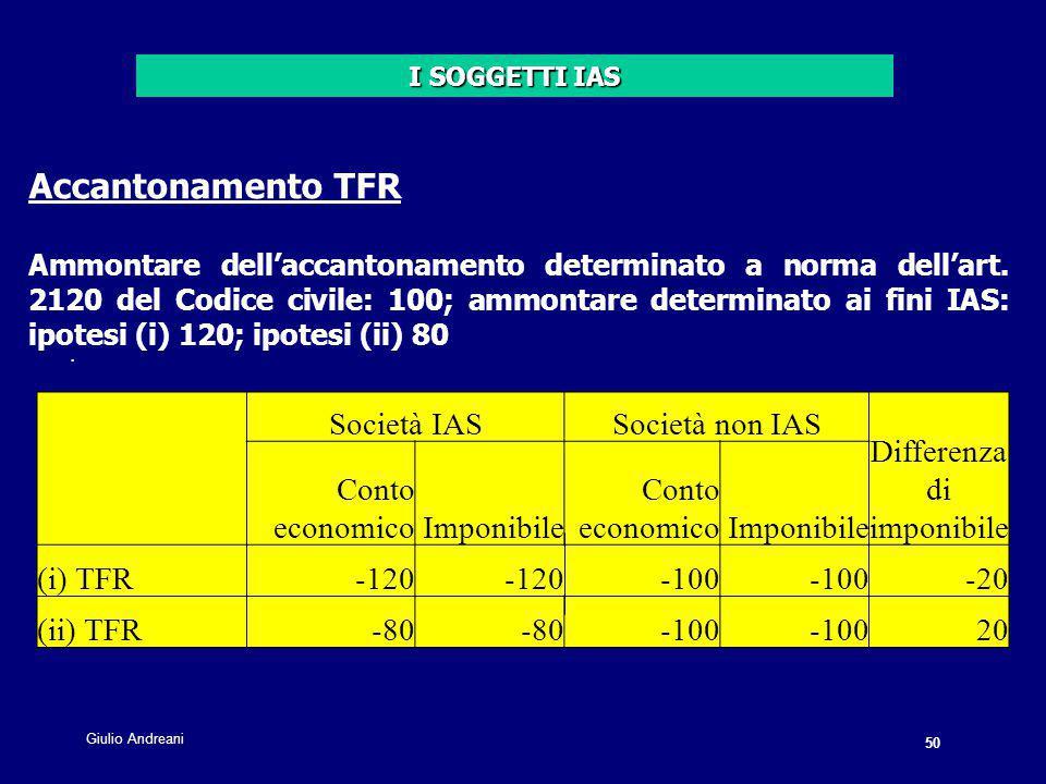 50 Giulio Andreani. Accantonamento TFR Ammontare dell'accantonamento determinato a norma dell'art.