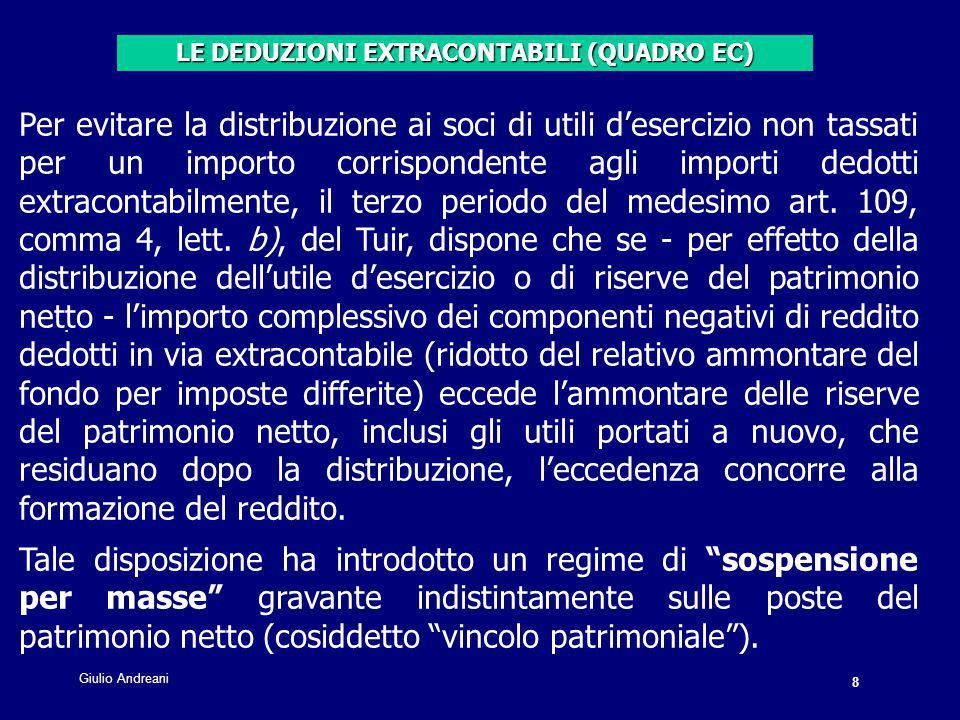 49 Giulio Andreani.Interessi su obbligazioni convertibili emesse Interesse nominale 10.