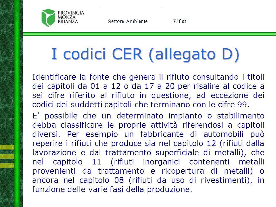 Settore AmbienteRifiuti I codici CER (allegato D) Identificare la fonte che genera il rifiuto consultando i titoli dei capitoli da 01 a 12 o da 17 a 2