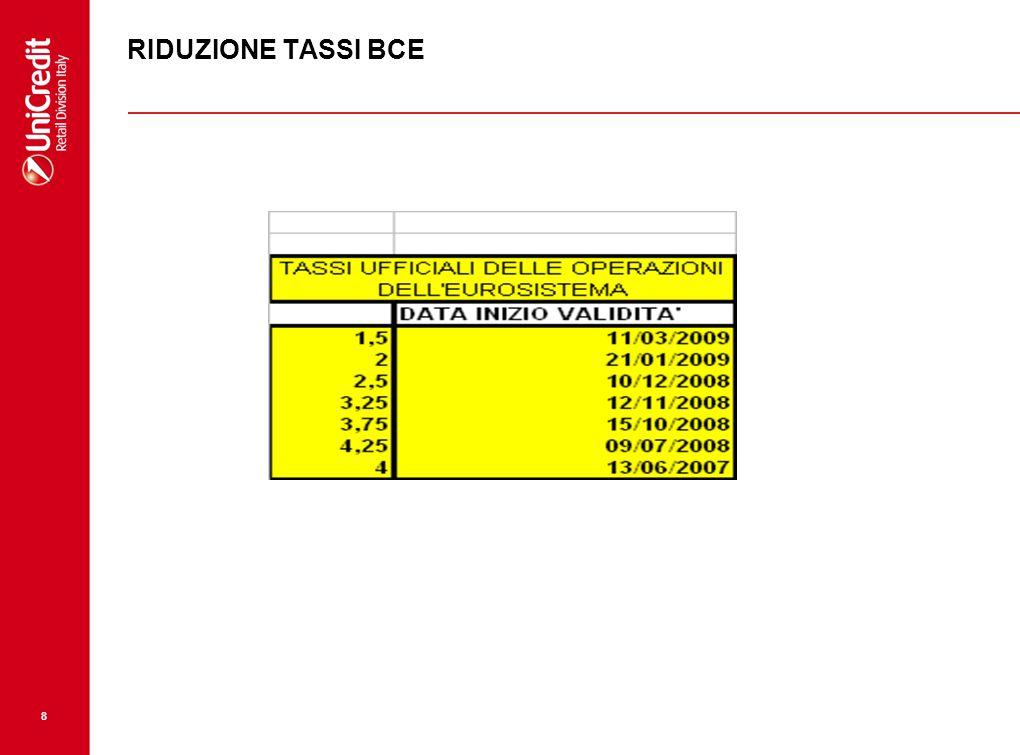 8 RIDUZIONE TASSI BCE