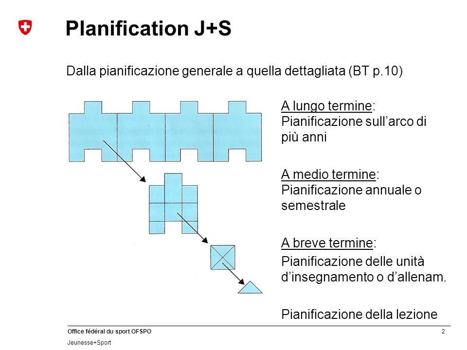 2 Office fédéral du sport OFSPO Jeunesse+Sport Planification J+S Dalla pianificazione generale a quella dettagliata (BT p.10) A lungo termine: Pianifi
