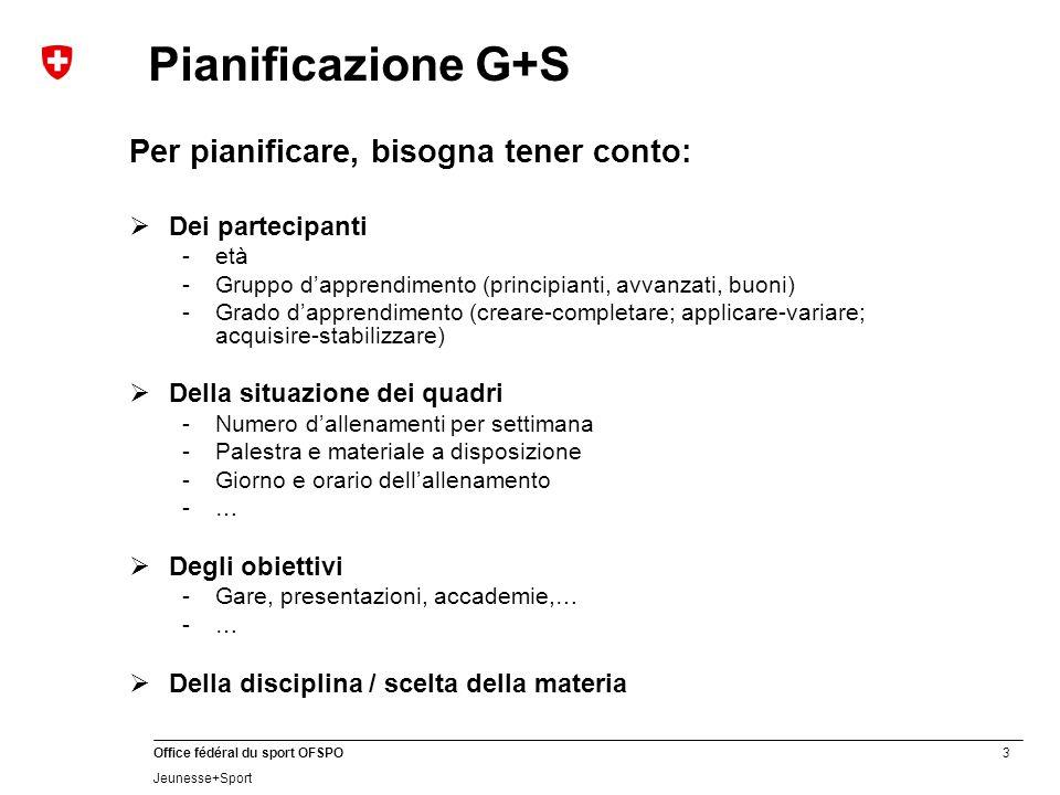 3 Office fédéral du sport OFSPO Jeunesse+Sport Pianificazione G+S Per pianificare, bisogna tener conto:  Dei partecipanti -età -Gruppo d'apprendiment