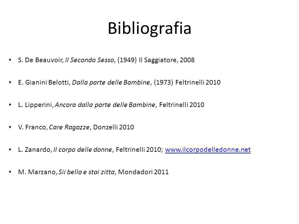 Bibliografia S. De Beauvoir, Il Secondo Sesso, (1949) Il Saggiatore, 2008 E. Gianini Belotti, Dalla parte delle Bambine, (1973) Feltrinelli 2010 L. Li
