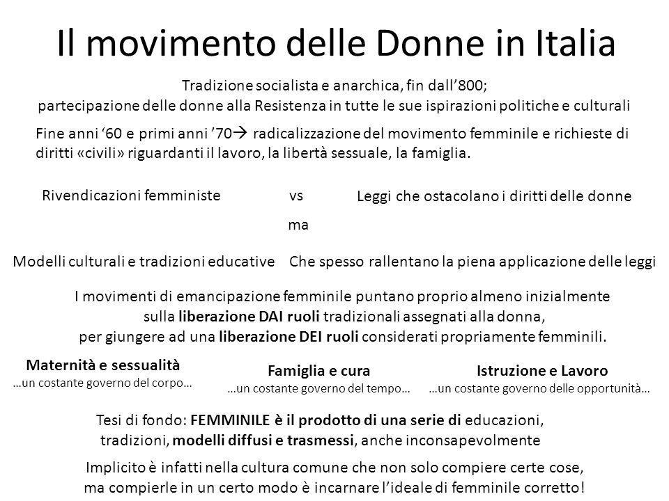 Il movimento delle Donne in Italia Tradizione socialista e anarchica, fin dall'800; partecipazione delle donne alla Resistenza in tutte le sue ispiraz