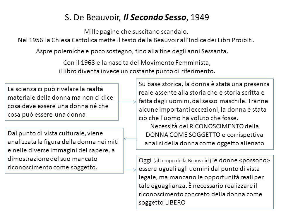 S. De Beauvoir, Il Secondo Sesso, 1949 Mille pagine che suscitano scandalo. Nel 1956 la Chiesa Cattolica mette il testo della Beauvoir all'Indice dei