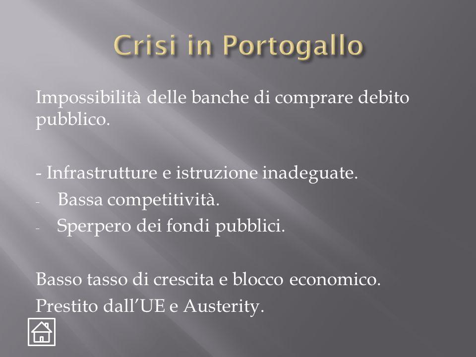 Impossibilità delle banche di comprare debito pubblico.