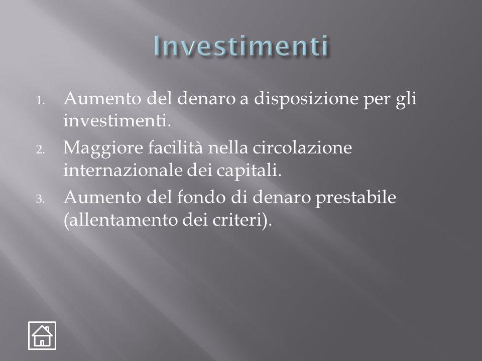 1. Aumento del denaro a disposizione per gli investimenti.