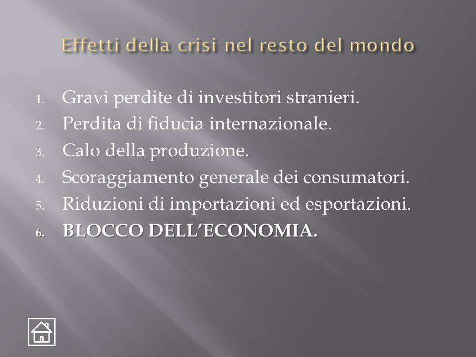 1. Gravi perdite di investitori stranieri. 2. Perdita di fiducia internazionale.