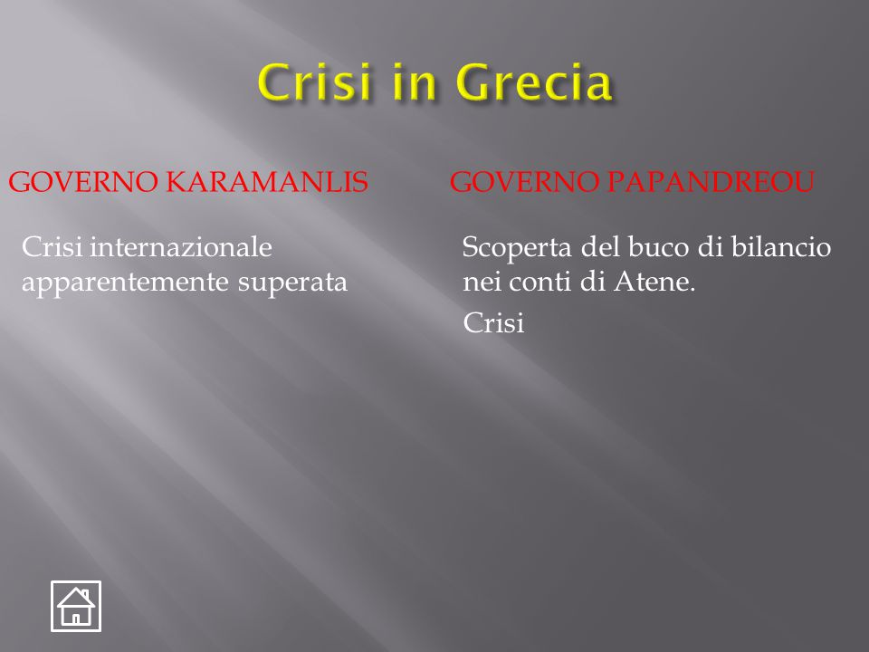 GOVERNO KARAMANLISGOVERNO PAPANDREOU Crisi internazionale apparentemente superata Scoperta del buco di bilancio nei conti di Atene.