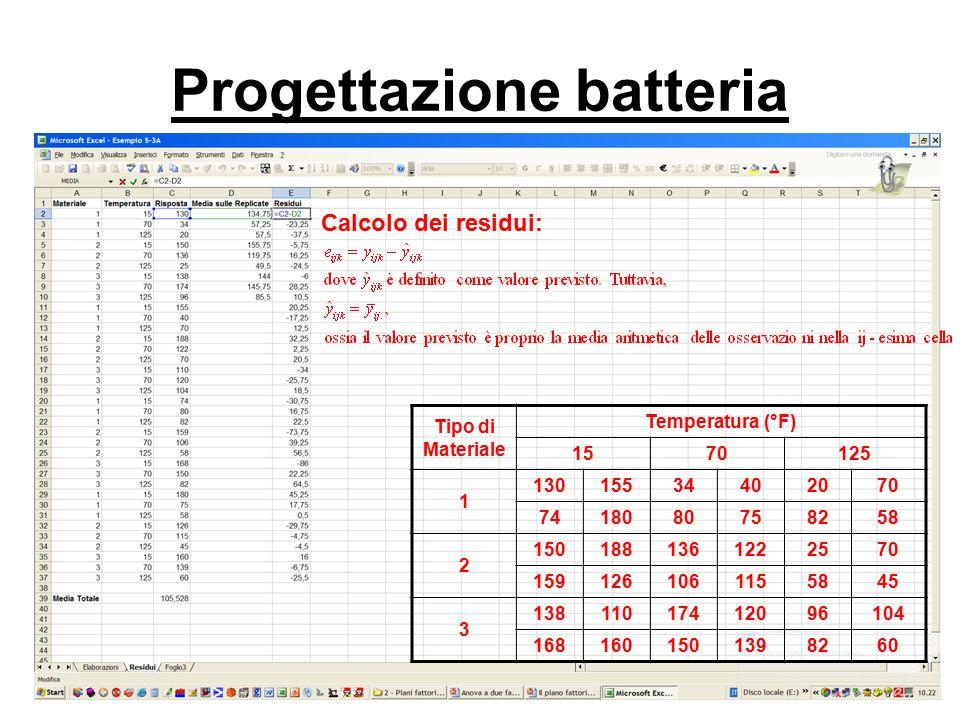 Progettazione batteria Calcolo dei residui: Tipo di Materiale Temperatura (°F) 1570125 1 13015534402070 7418080758258 2 1501881361222570 1591261061155