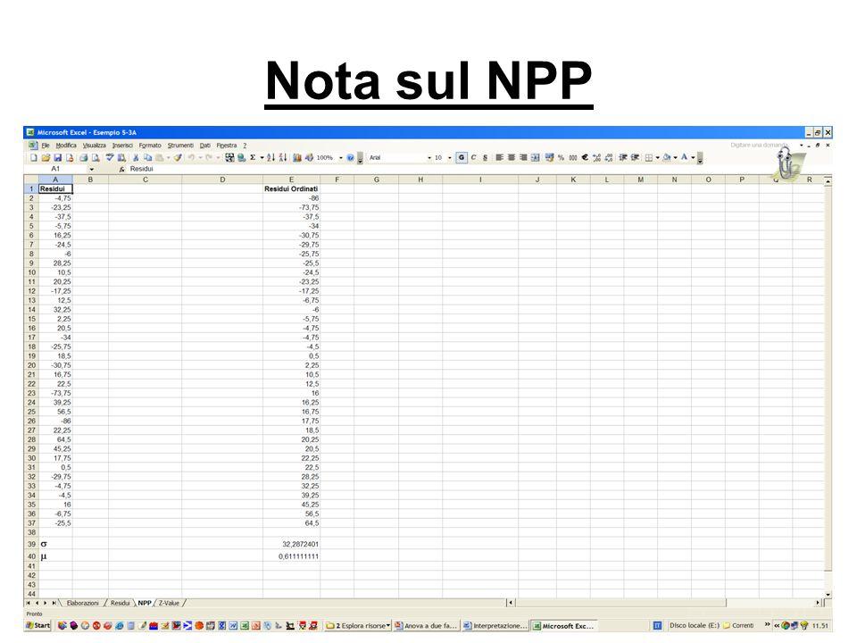 Nota sul NPP
