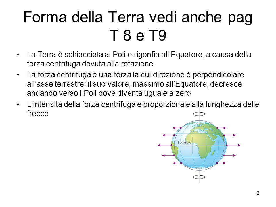 6 Forma della Terra vedi anche pag T 8 e T9 La Terra è schiacciata ai Poli e rigonfia all'Equatore, a causa della forza centrifuga dovuta alla rotazio
