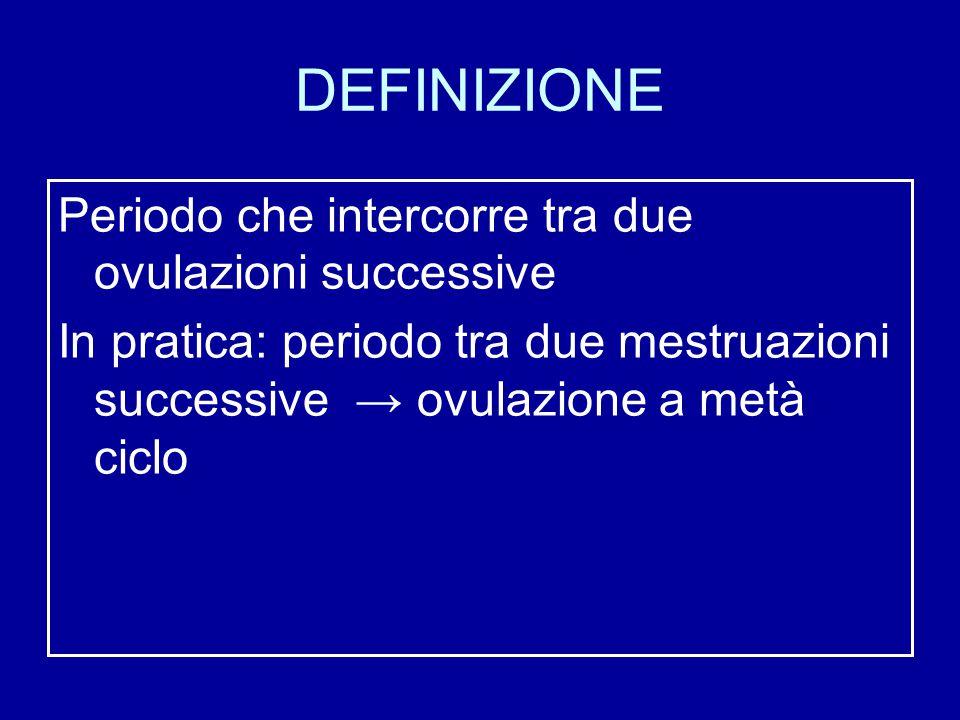 DEFINIZIONE Periodo che intercorre tra due ovulazioni successive In pratica: periodo tra due mestruazioni successive → ovulazione a metà ciclo
