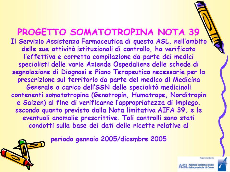 PROGETTO SOMATOTROPINA NOTA 39 Il Servizio Assistenza Farmaceutica di questa ASL, nell'ambito delle sue attività istituzionali di controllo, ha verifi
