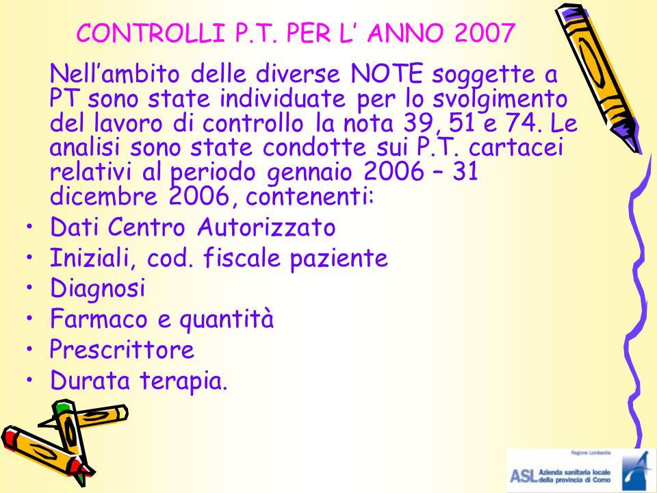 CONTROLLI P.T. PER L' ANNO 2007 Nell'ambito delle diverse NOTE soggette a PT sono state individuate per lo svolgimento del lavoro di controllo la nota