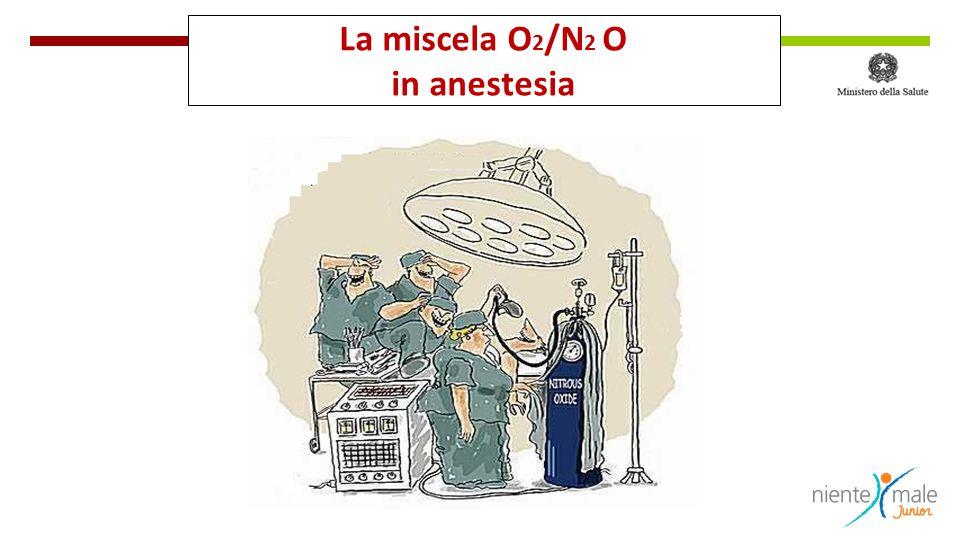 La miscela O 2 /N 2 O in anestesia