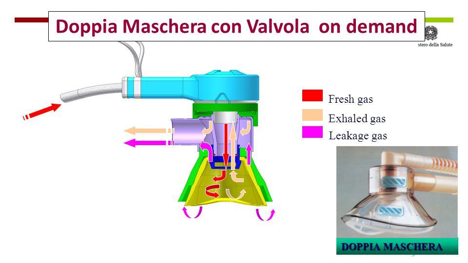 Fresh gas Exhaled gas Leakage gas Doppia Maschera con Valvola on demand DOPPIA MASCHERA
