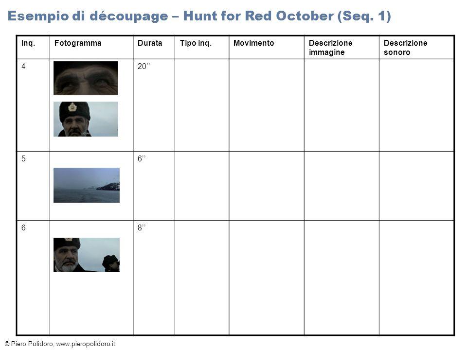 2 Inq.FotogrammaDurataTipo inq.MovimentoDescrizione immagine Descrizione sonoro 420'' 56'' 68'' Esempio di découpage – Hunt for Red October (Seq.