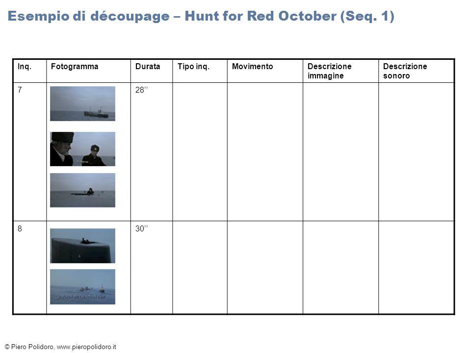 4 Inq.FotogrammaDurataTipo inq.MovimentoDescrizione immagine Descrizione sonoro 910'' 108'' Esempio di découpage – Hunt for Red October (Seq.