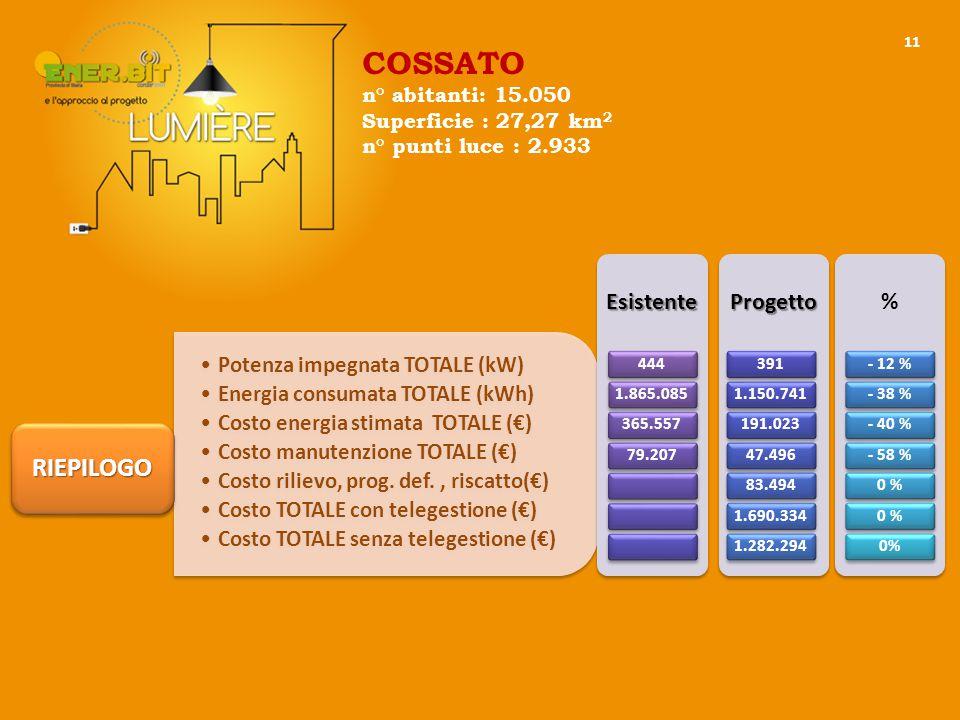 11 Potenza impegnata TOTALE (kW) Energia consumata TOTALE (kWh) Costo energia stimata TOTALE (€) Costo manutenzione TOTALE (€) Costo rilievo, prog.