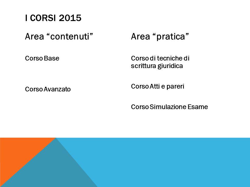 Area contenuti Corso Base Corso Avanzato Area pratica Corso di tecniche di scrittura giuridica Corso Atti e pareri Corso Simulazione Esame I CORSI 2015