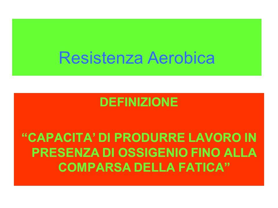 """Resistenza Aerobica DEFINIZIONE """"CAPACITA' DI PRODURRE LAVORO IN PRESENZA DI OSSIGENIO FINO ALLA COMPARSA DELLA FATICA"""""""