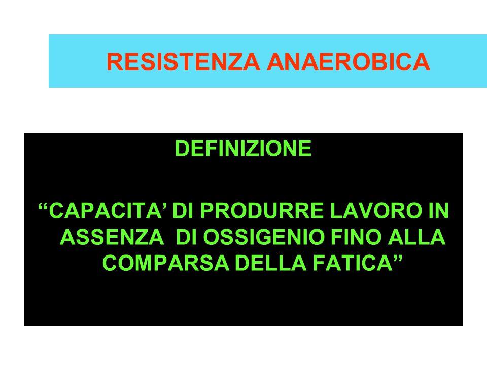 """RESISTENZA ANAEROBICA DEFINIZIONE """"CAPACITA' DI PRODURRE LAVORO IN ASSENZA DI OSSIGENIO FINO ALLA COMPARSA DELLA FATICA"""""""