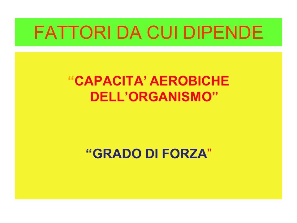 """FATTORI DA CUI DIPENDE """"CAPACITA' AEROBICHE DELL'ORGANISMO"""" """"GRADO DI FORZA"""""""