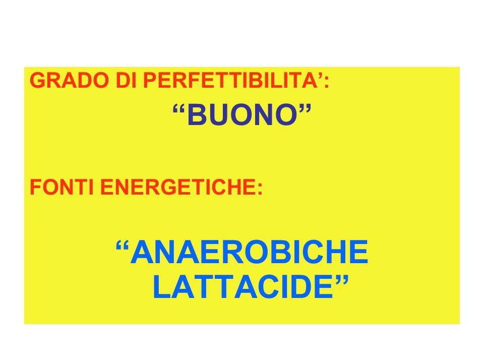 """GRADO DI PERFETTIBILITA': """"BUONO"""" FONTI ENERGETICHE: """"ANAEROBICHE LATTACIDE"""""""
