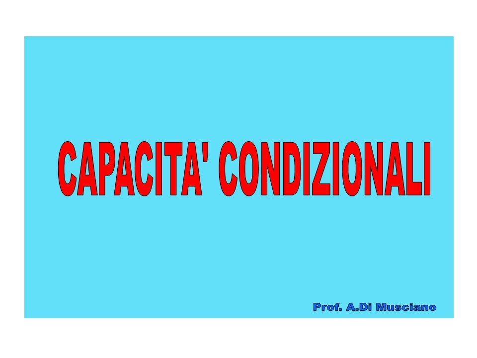 CAPACITA' CONDIZIONALI IL POTENZIAMENTO FISIOLOGICO CONSISTE IN UN VERO E PROPRIO POTENZIAMENTO DELLA SALUTE, IN QUANTO MIGLIORANDO L'EFFICACIA DEGLI APPARATI E LE QUALITA' FISICHE DELL'ORGANISMO, SI DIVENTA PIU' RESISTENTI CONTRO LE MALATTIE E GLI INFORTUNI.