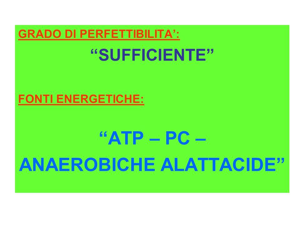 """GRADO DI PERFETTIBILITA': """"SUFFICIENTE"""" FONTI ENERGETICHE: """"ATP – PC – ANAEROBICHE ALATTACIDE"""""""