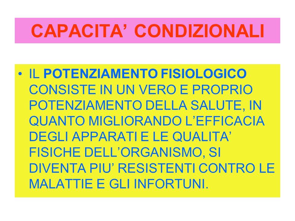 FATTORI DA CUI DIPENDE 1.CALIBRO DEGLI ASSONI NERVOSI 2.FREQUENZA DEGLI STIMOLI 3.SINCRONIZZAZIONE DEGLI STIMOLI 4.% DI FIBRE BIANCHE (VELOCI F.T.) 5.CAPACITA' DI COORDINAZIONE 6.CONDIZIONE DELLA FORZA VELOCE