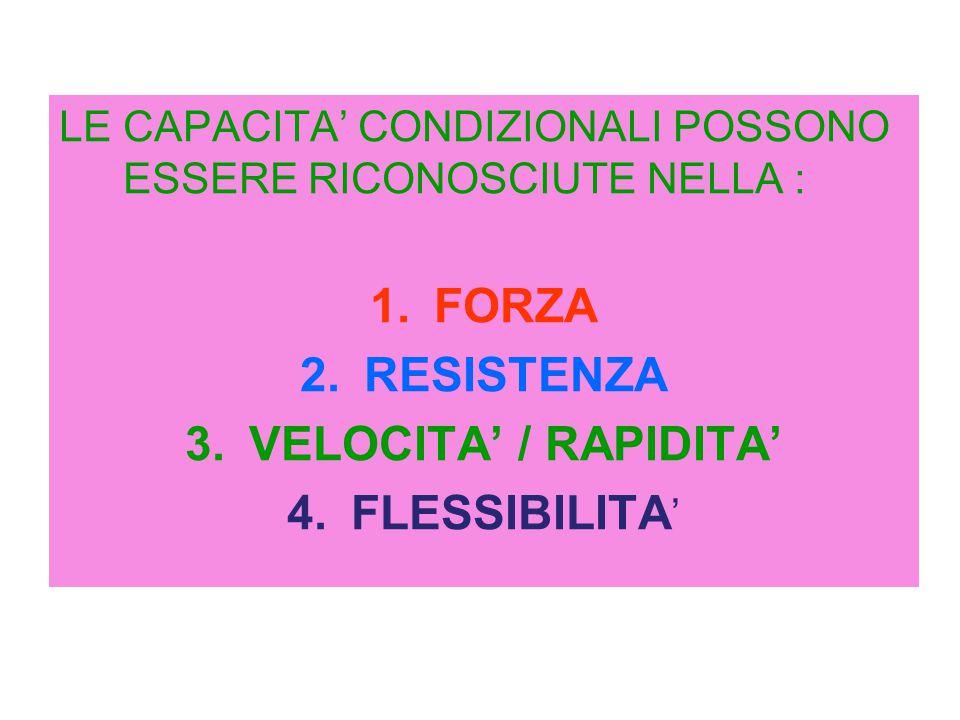 LE CAPACITA' CONDIZIONALI POSSONO ESSERE RICONOSCIUTE NELLA : 1.FORZA 2.RESISTENZA 3.VELOCITA' / RAPIDITA' 4.FLESSIBILITA '