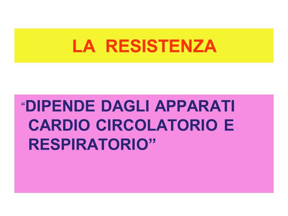 """LA RESISTENZA """" DIPENDE DAGLI APPARATI CARDIO CIRCOLATORIO E RESPIRATORIO"""""""