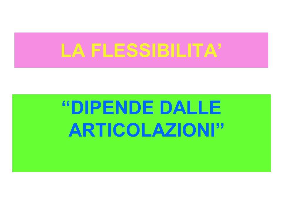 """LA FLESSIBILITA' """"DIPENDE DALLE ARTICOLAZIONI"""""""