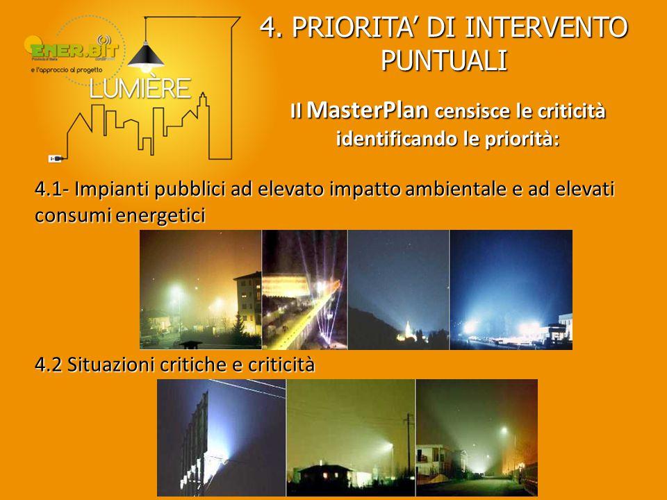 4. PRIORITA' DI INTERVENTO PUNTUALI 4.1- Impianti pubblici ad elevato impatto ambientale e ad elevati consumi energetici 4.2 Situazioni critiche e cri