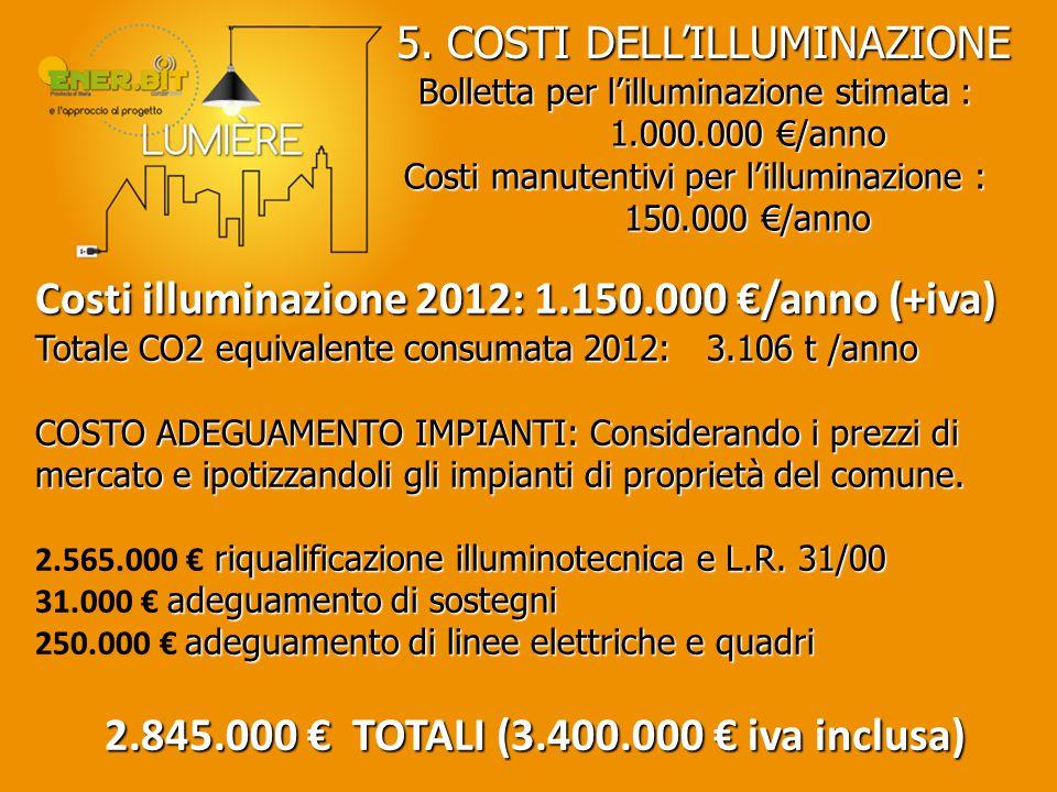 5. COSTI DELL'ILLUMINAZIONE Bolletta per l'illuminazione stimata : 1.000.000 €/anno Costi manutentivi per l'illuminazione : 150.000 €/anno Costi illum